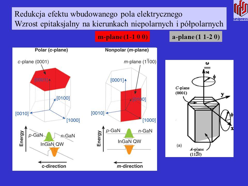Redukcja efektu wbudowanego pola elektrycznego