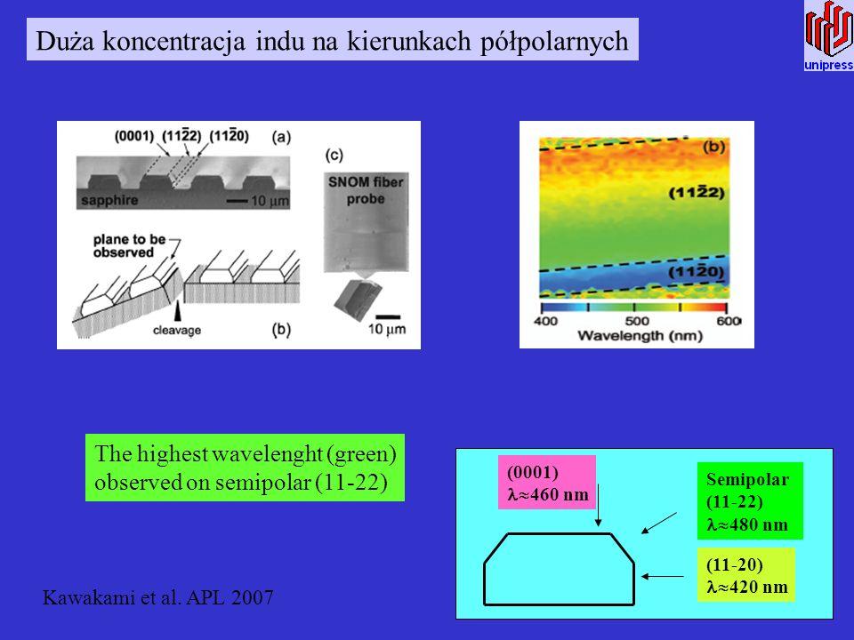 Duża koncentracja indu na kierunkach półpolarnych