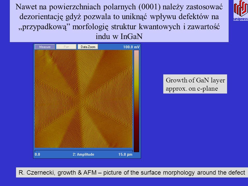 """Nawet na powierzchniach polarnych (0001) należy zastosować dezorientację gdyż pozwala to uniknąć wpływu defektów na """"przypadkową morfologię struktur kwantowych i zawartość indu w InGaN"""