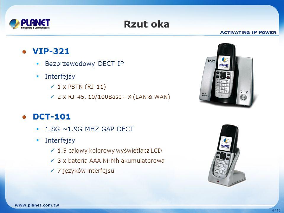 Rzut oka VIP-321 DCT-101 Bezprzewodowy DECT IP Interfejsy