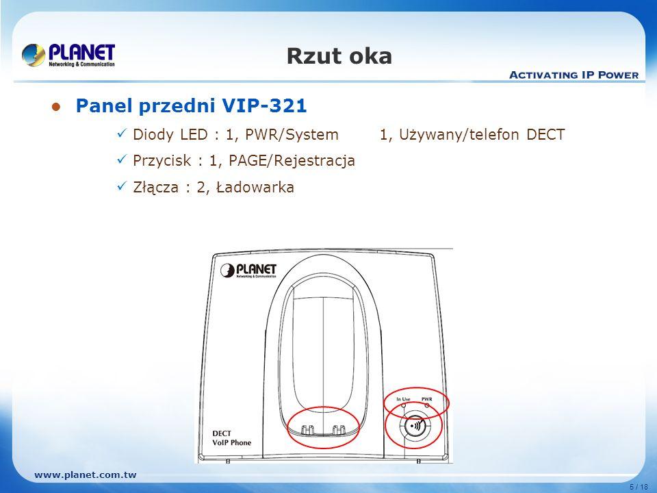 Rzut oka Panel przedni VIP-321