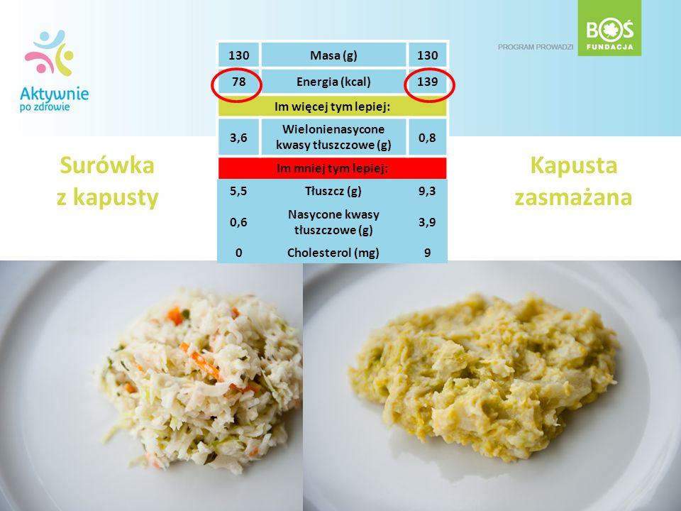 Wielonienasycone kwasy tłuszczowe (g) Nasycone kwasy tłuszczowe (g)