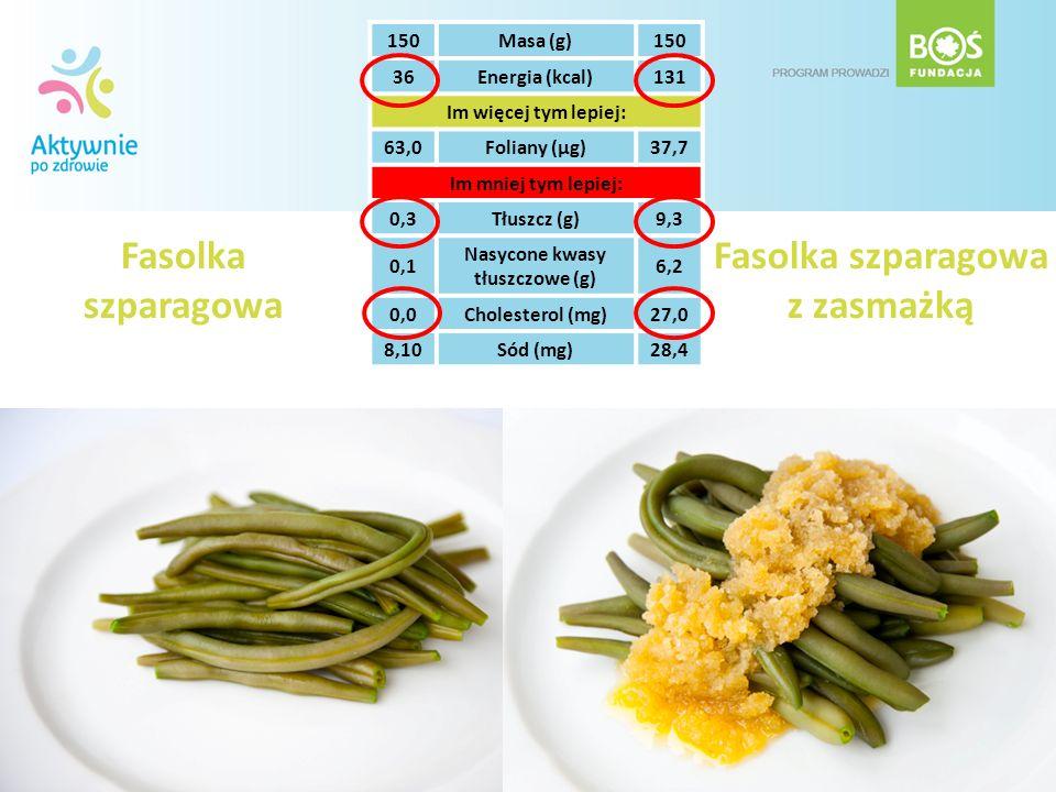 Nasycone kwasy tłuszczowe (g) Fasolka szparagowa z zasmażką