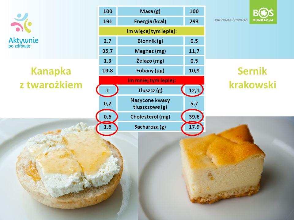 Nasycone kwasy tłuszczowe (g)