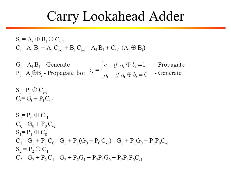 Carry Lookahead Adder Si = Ai  Bi  Ci-1
