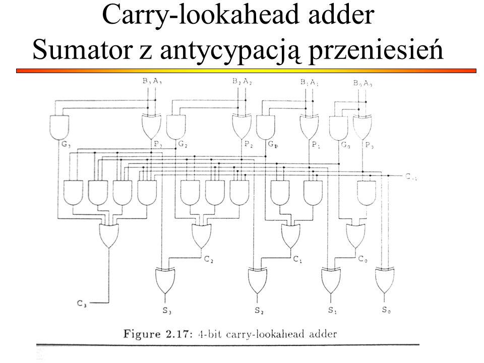Carry-lookahead adder Sumator z antycypacją przeniesień