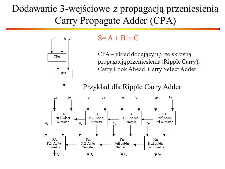 Dodawanie 3-wejściowe z propagacją przeniesienia Carry Propagate Adder (CPA)