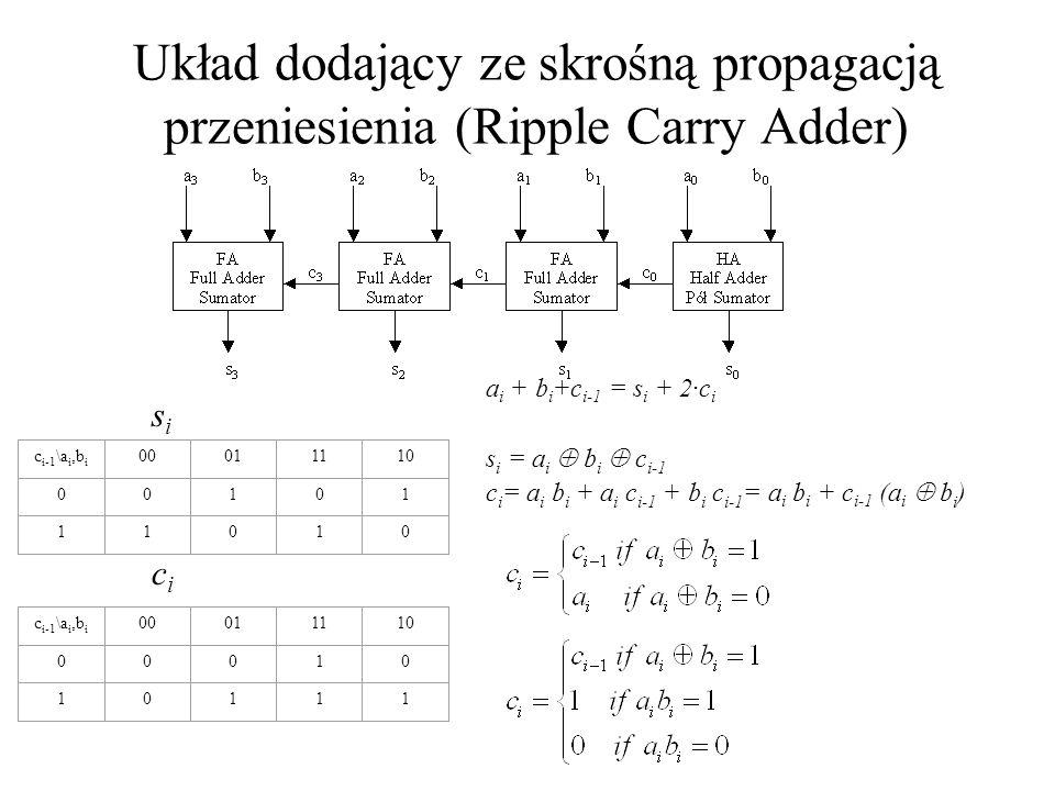 Układ dodający ze skrośną propagacją przeniesienia (Ripple Carry Adder)