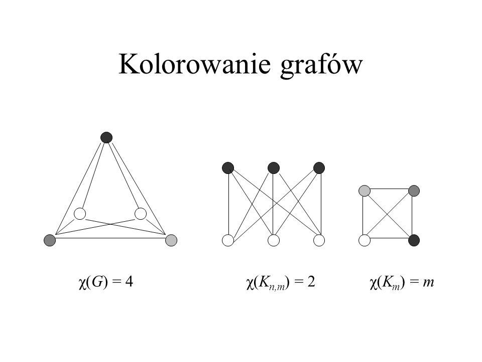 Kolorowanie grafów χ(G) = 4 χ(Kn,m) = 2 χ(Km) = m