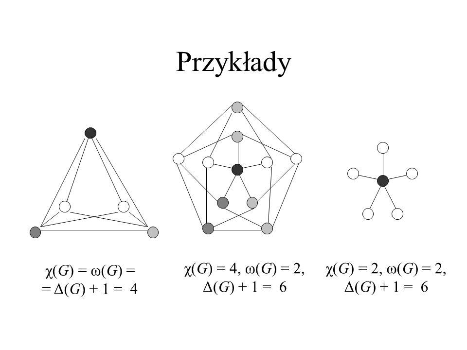 Przykłady χ(G) = ω(G) = = Δ(G) + 1 = 4