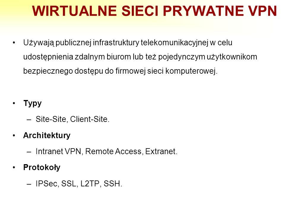 WIRTUALNE SIECI PRYWATNE VPN