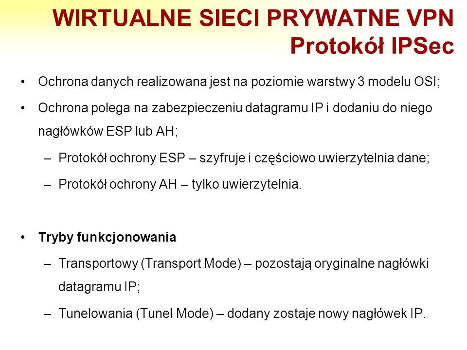 WIRTUALNE SIECI PRYWATNE VPN Protokół IPSec