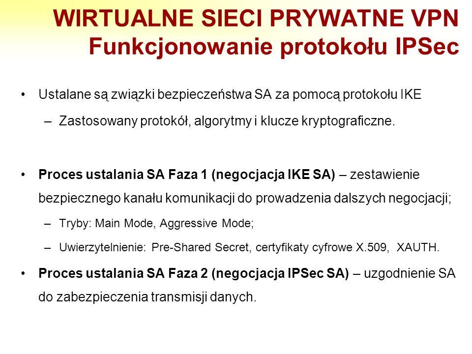 WIRTUALNE SIECI PRYWATNE VPN Funkcjonowanie protokołu IPSec