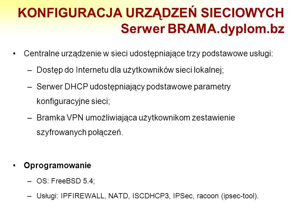 KONFIGURACJA URZĄDZEŃ SIECIOWYCH Serwer BRAMA.dyplom.bz