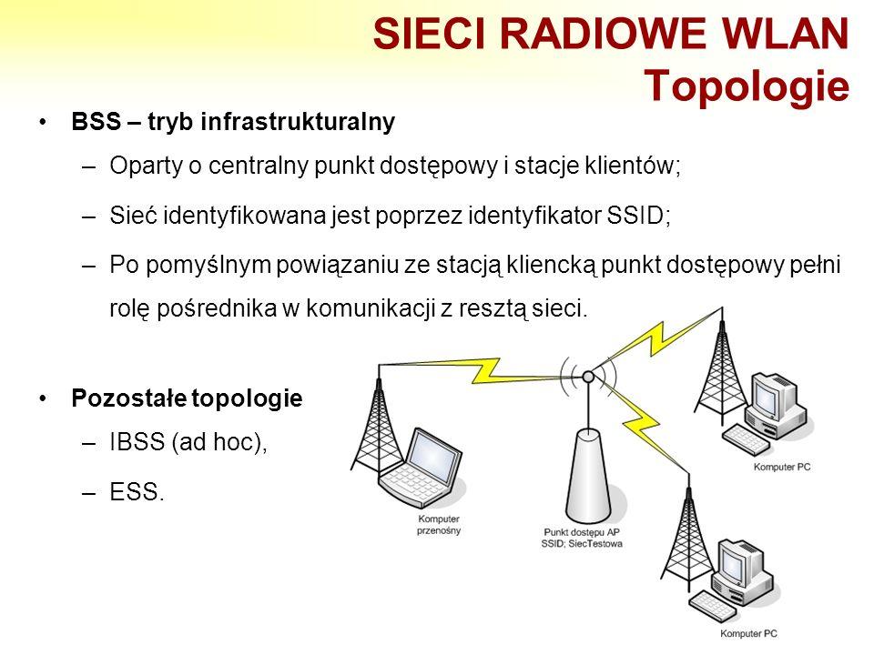 SIECI RADIOWE WLAN Topologie