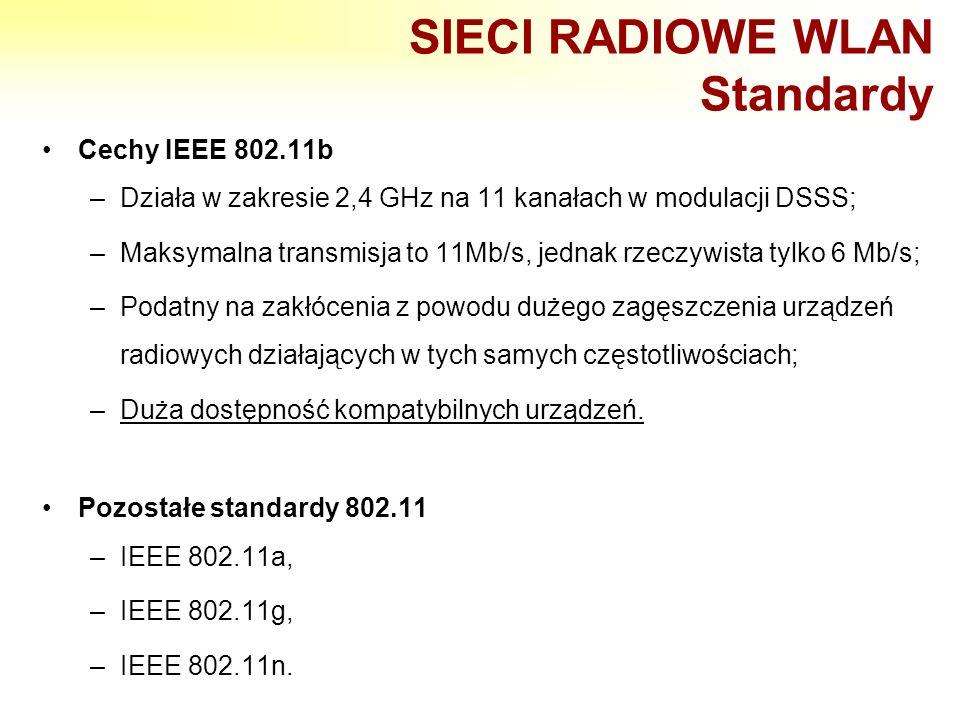 SIECI RADIOWE WLAN Standardy