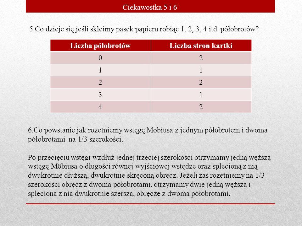 Ciekawostka 5 i 6 5.Co dzieje się jeśli skleimy pasek papieru robiąc 1, 2, 3, 4 itd. półobrotów Liczba półobrotów.