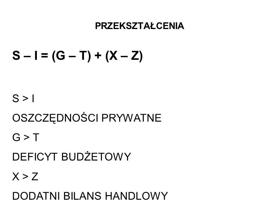 S – I = (G – T) + (X – Z) S > I OSZCZĘDNOŚCI PRYWATNE G > T