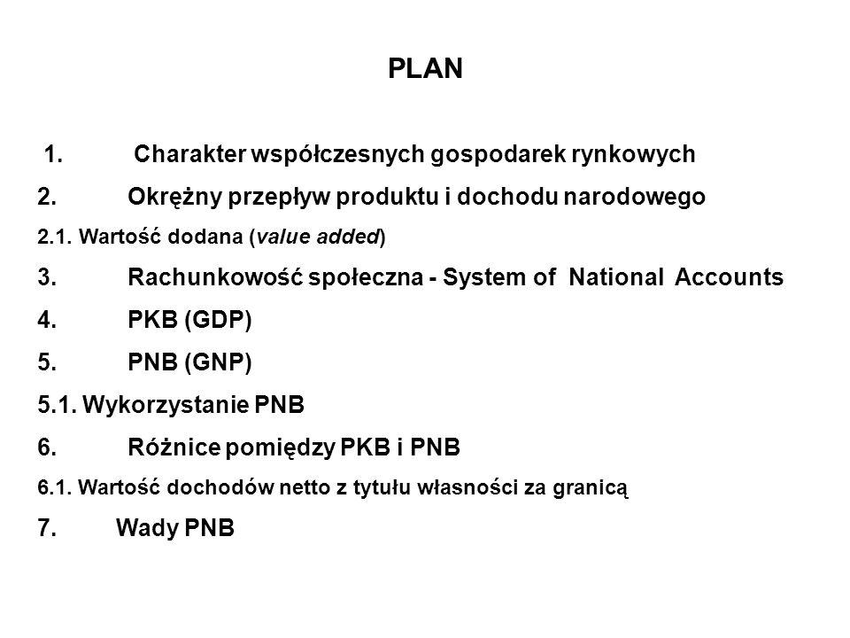 PLAN 2. Okrężny przepływ produktu i dochodu narodowego