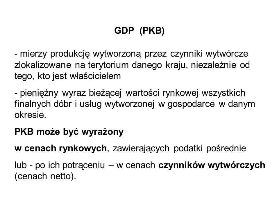 GDP (PKB)