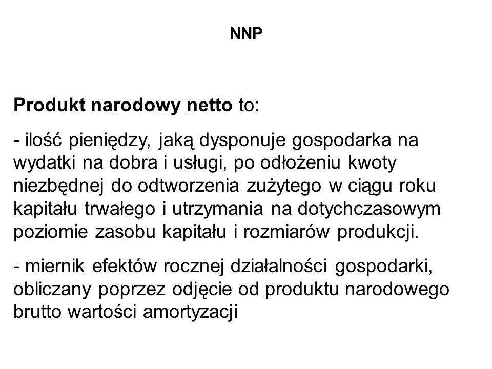 Produkt narodowy netto to: