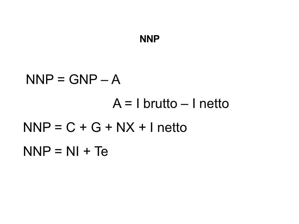 A = I brutto – I netto NNP = C + G + NX + I netto NNP = NI + Te NNP