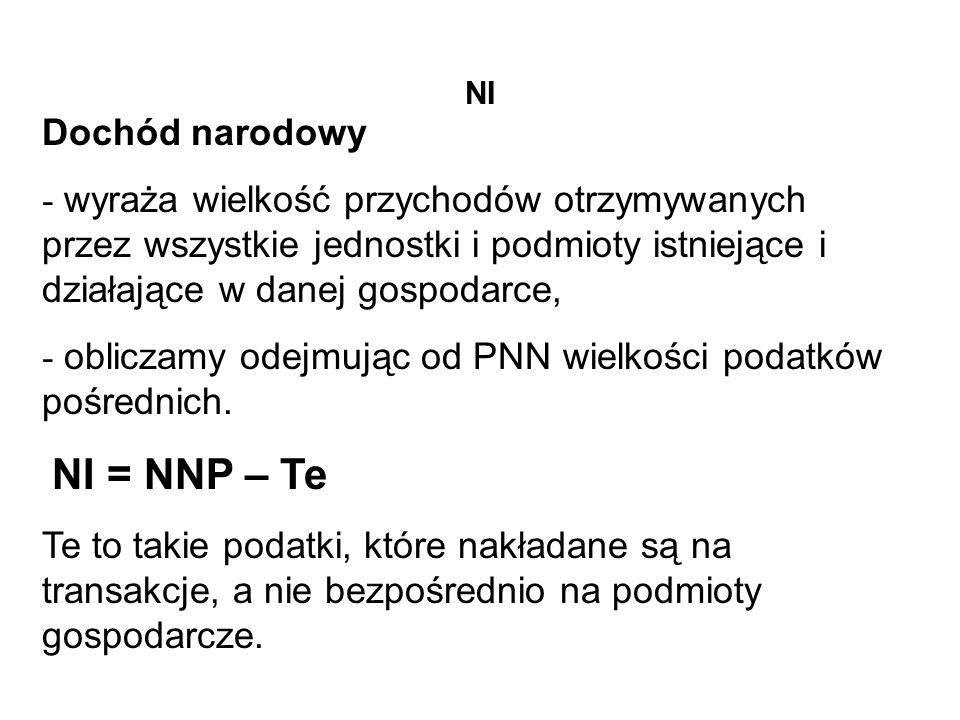 - obliczamy odejmując od PNN wielkości podatków pośrednich.