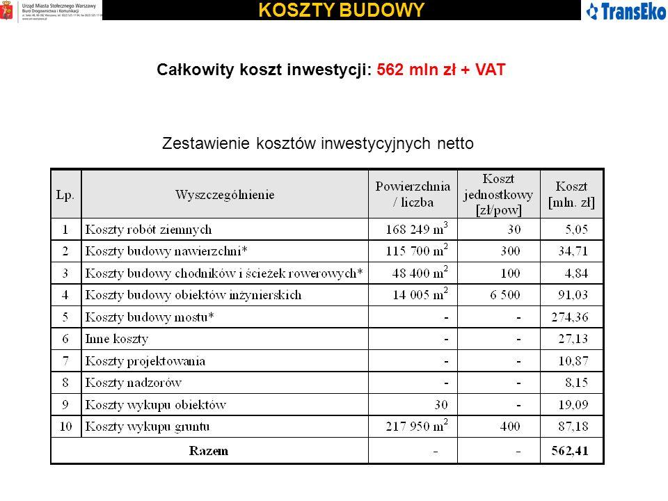 Całkowity koszt inwestycji: 562 mln zł + VAT