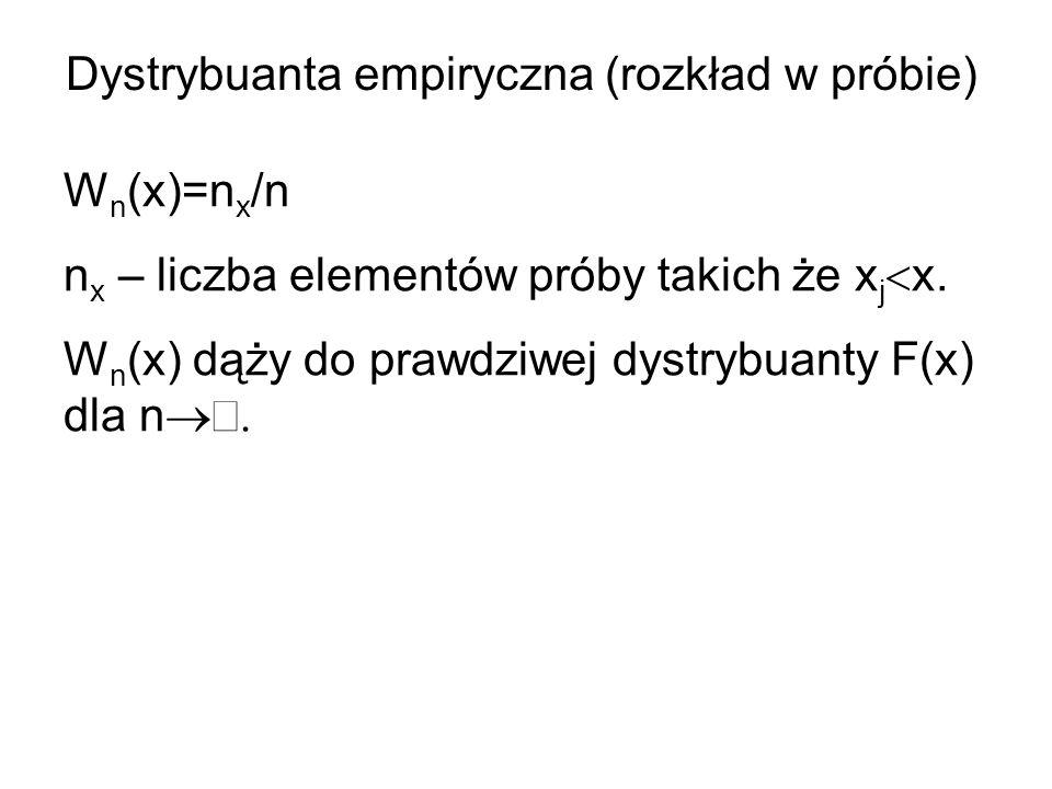 Dystrybuanta empiryczna (rozkład w próbie)