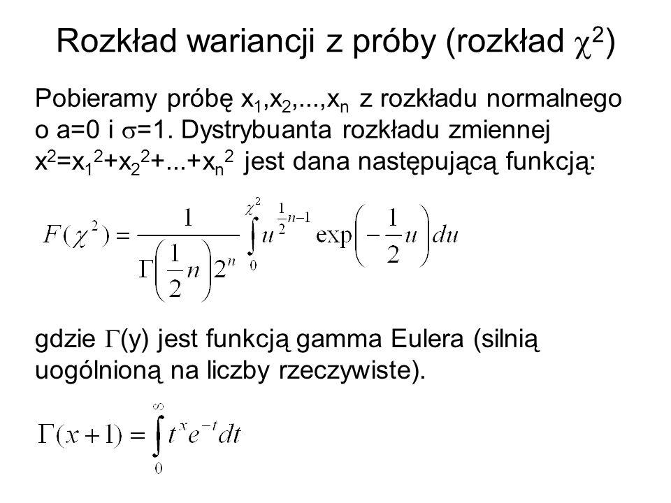 Rozkład wariancji z próby (rozkład c2)