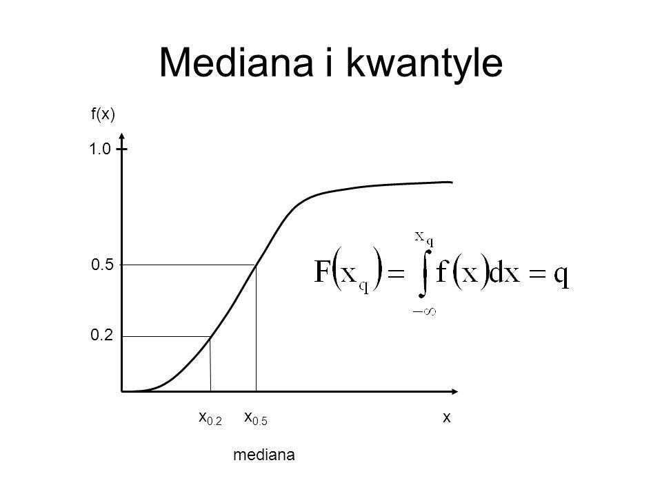 Mediana i kwantyle f(x) 1.0 0.5 0.2 x0.2 x0.5 x mediana