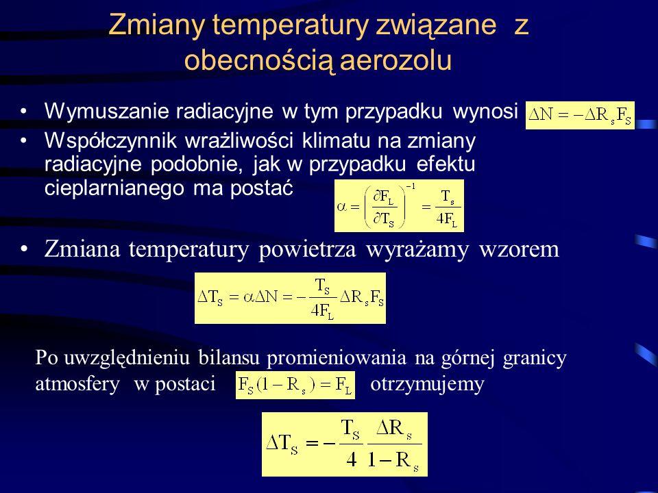 Zmiany temperatury związane z obecnością aerozolu