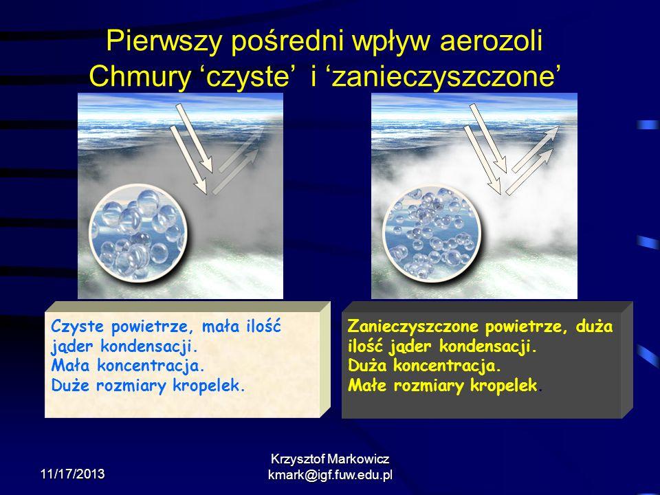 Pierwszy pośredni wpływ aerozoli Chmury 'czyste' i 'zanieczyszczone'