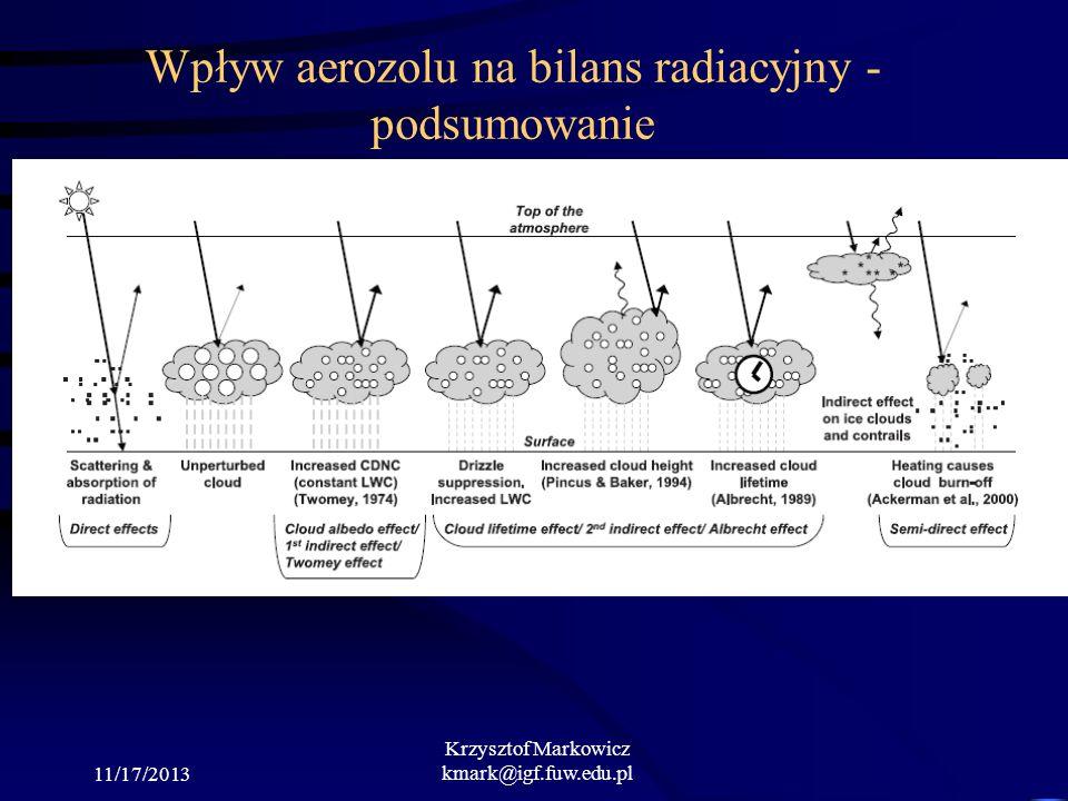 Wpływ aerozolu na bilans radiacyjny - podsumowanie