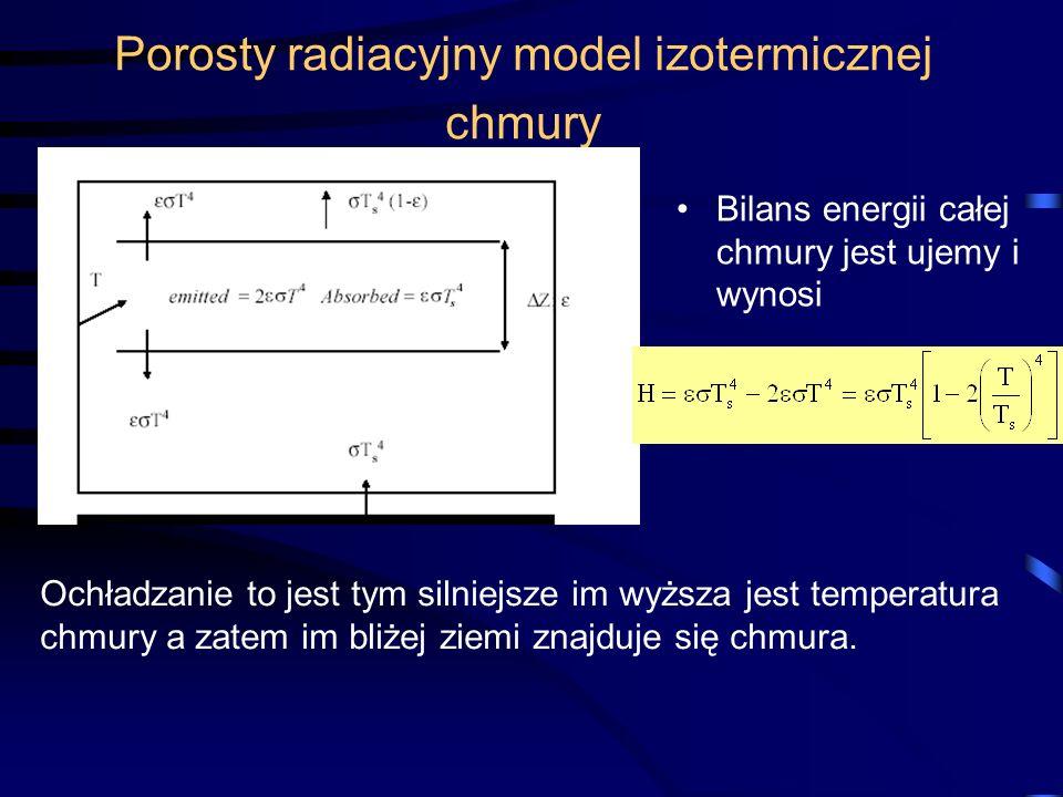 Porosty radiacyjny model izotermicznej chmury
