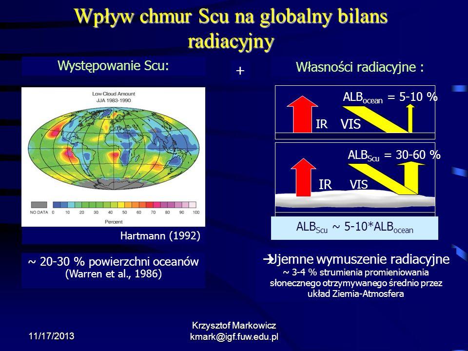 Wpływ chmur Scu na globalny bilans radiacyjny