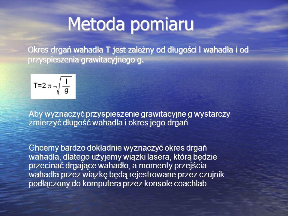 Metoda pomiaru Okres drgań wahadła T jest zależny od długości l wahadła i od przyspieszenia grawitacyjnego g.