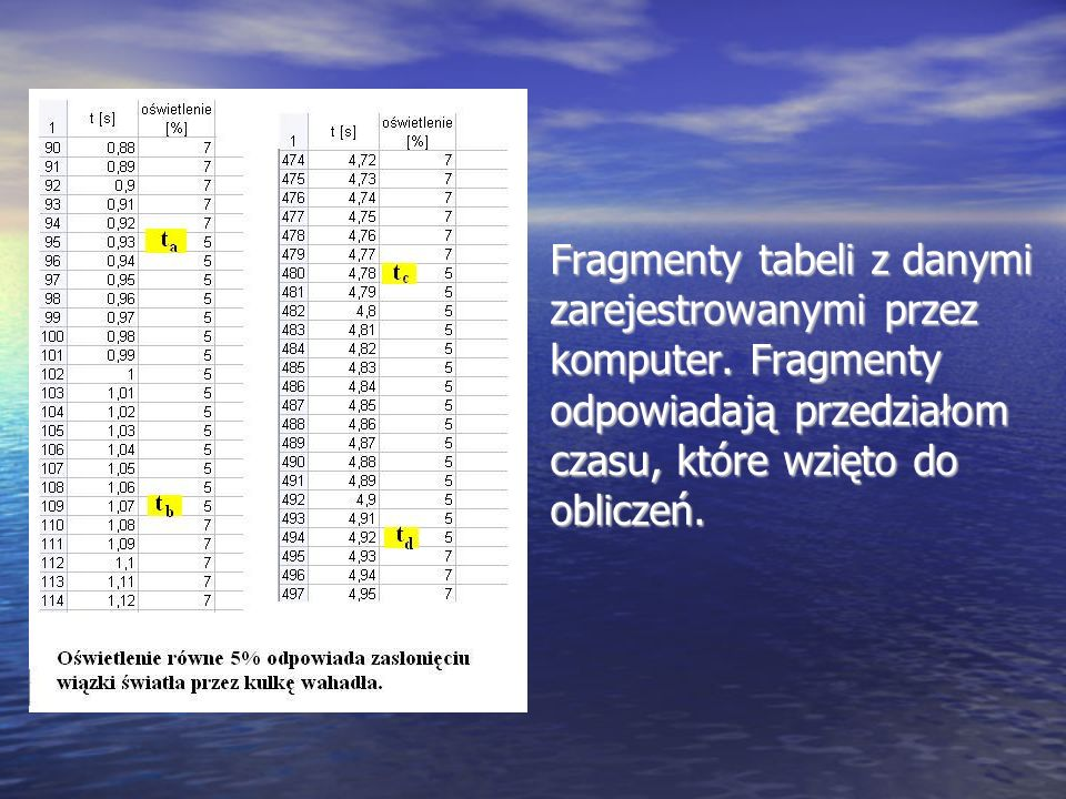 Fragmenty tabeli z danymi zarejestrowanymi przez komputer