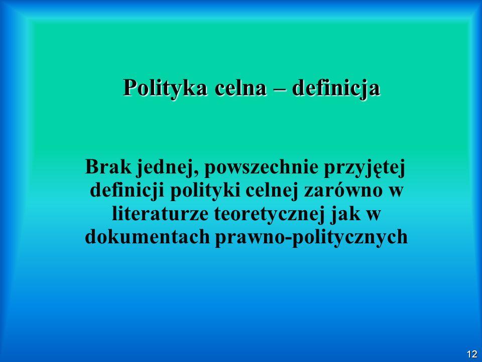 Polityka celna – definicja