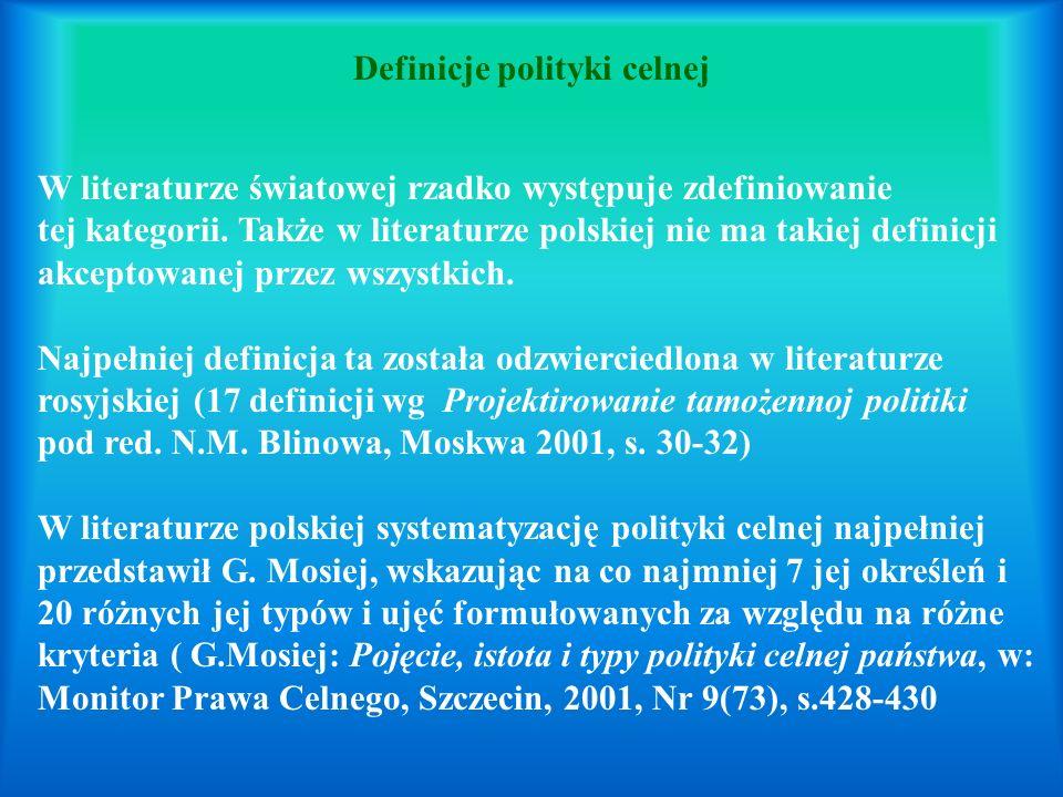 Definicje polityki celnej