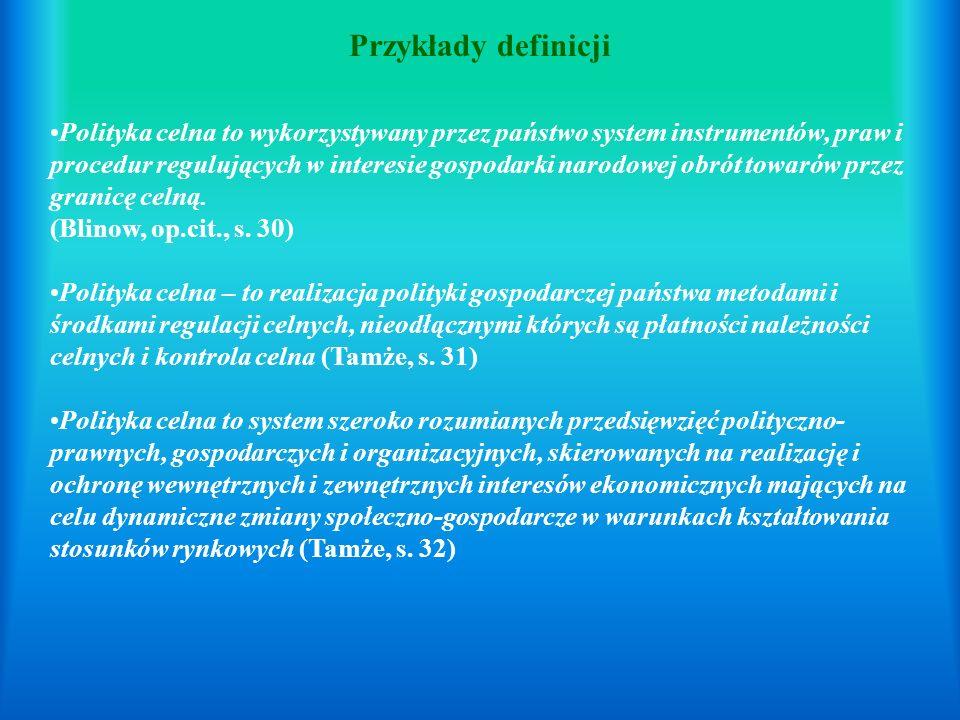 Przykłady definicji