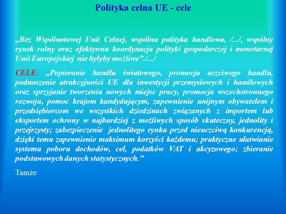 Polityka celna UE - cele