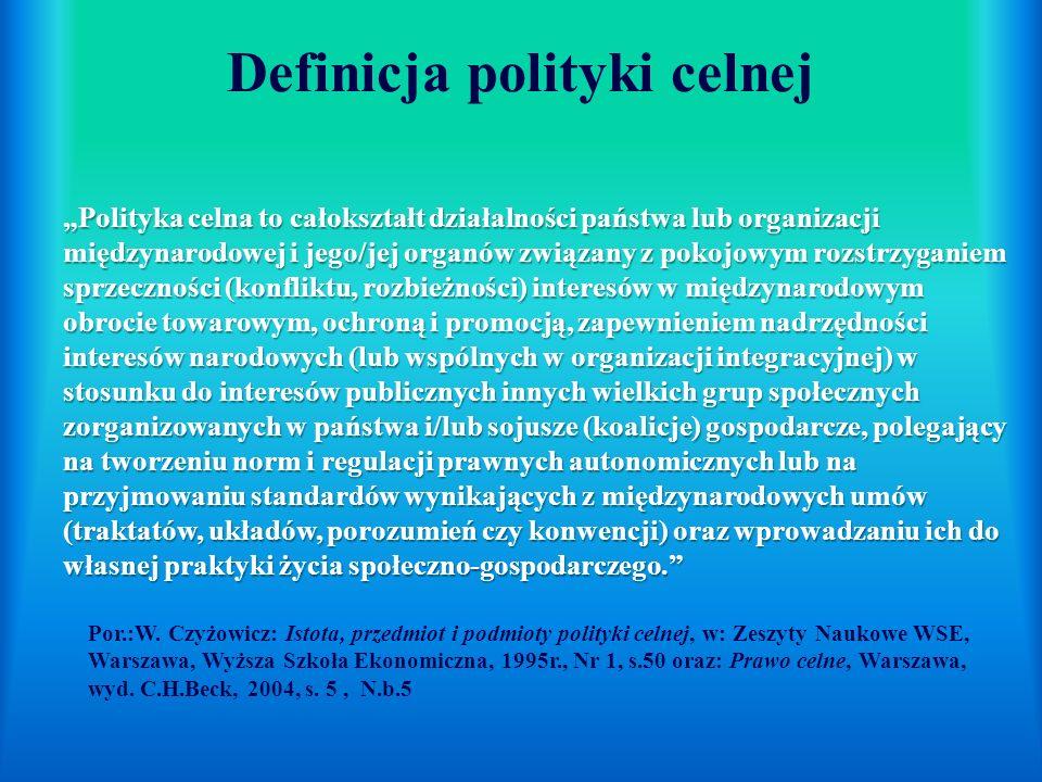 Definicja polityki celnej