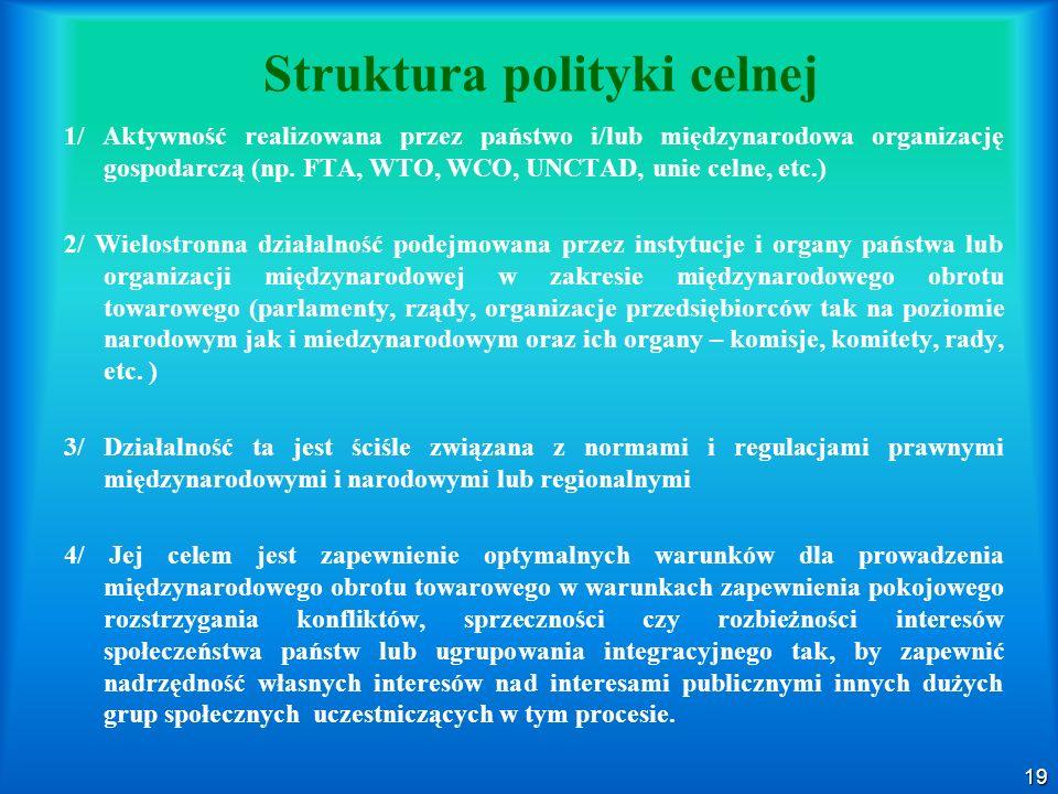 Struktura polityki celnej