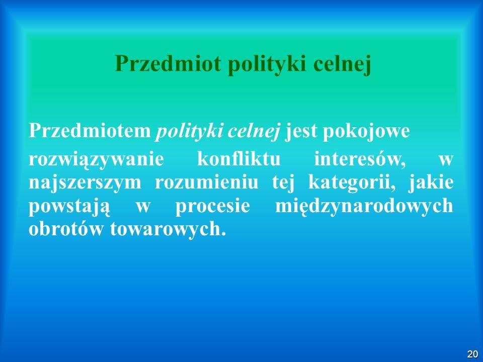 Przedmiot polityki celnej