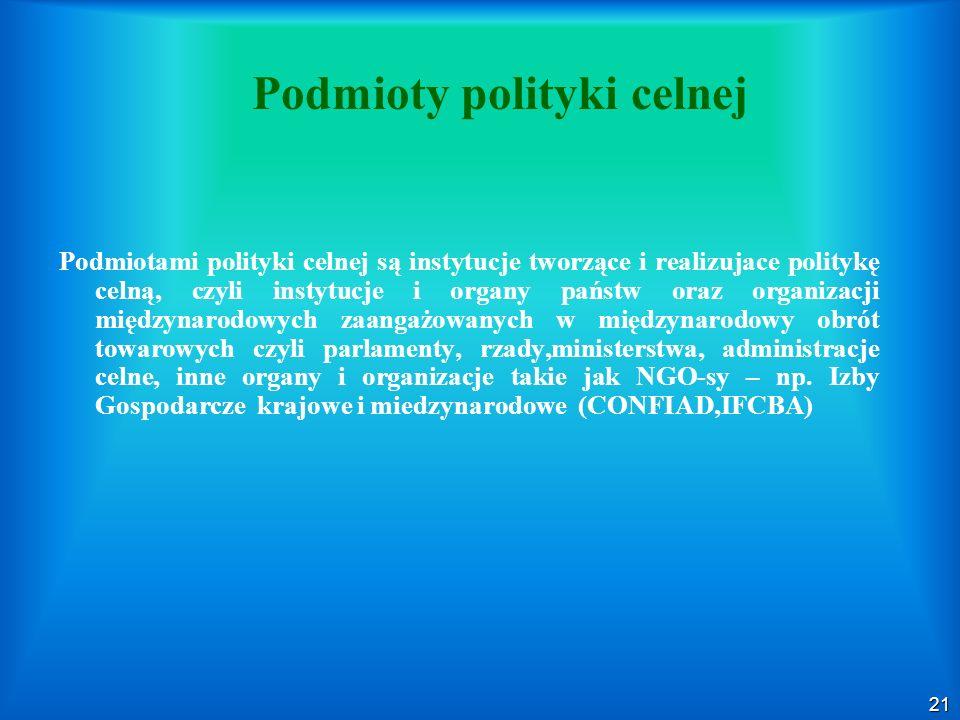 Podmioty polityki celnej