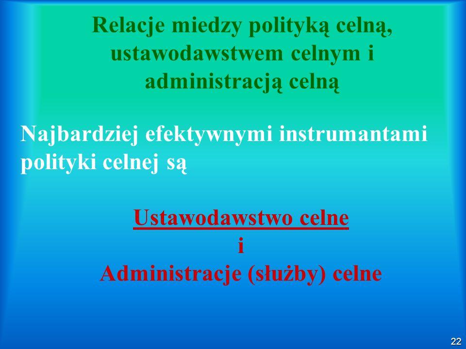 Administracje (służby) celne