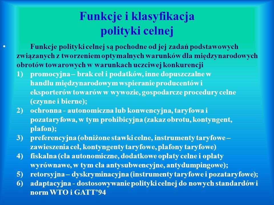 Funkcje i klasyfikacja polityki celnej