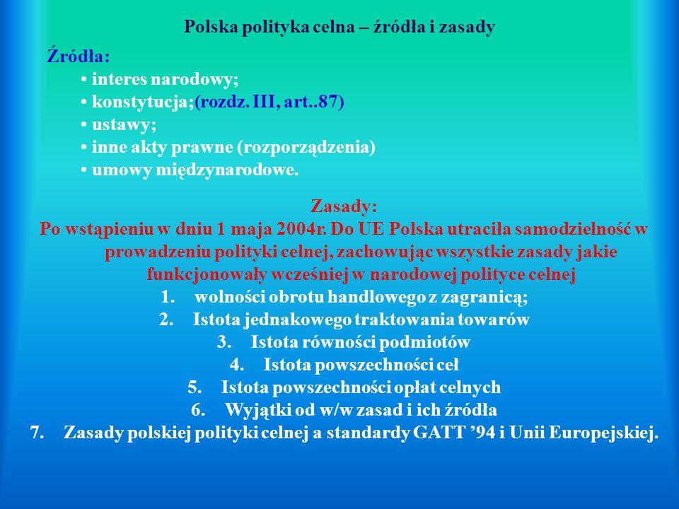 Polska polityka celna – źródła i zasady
