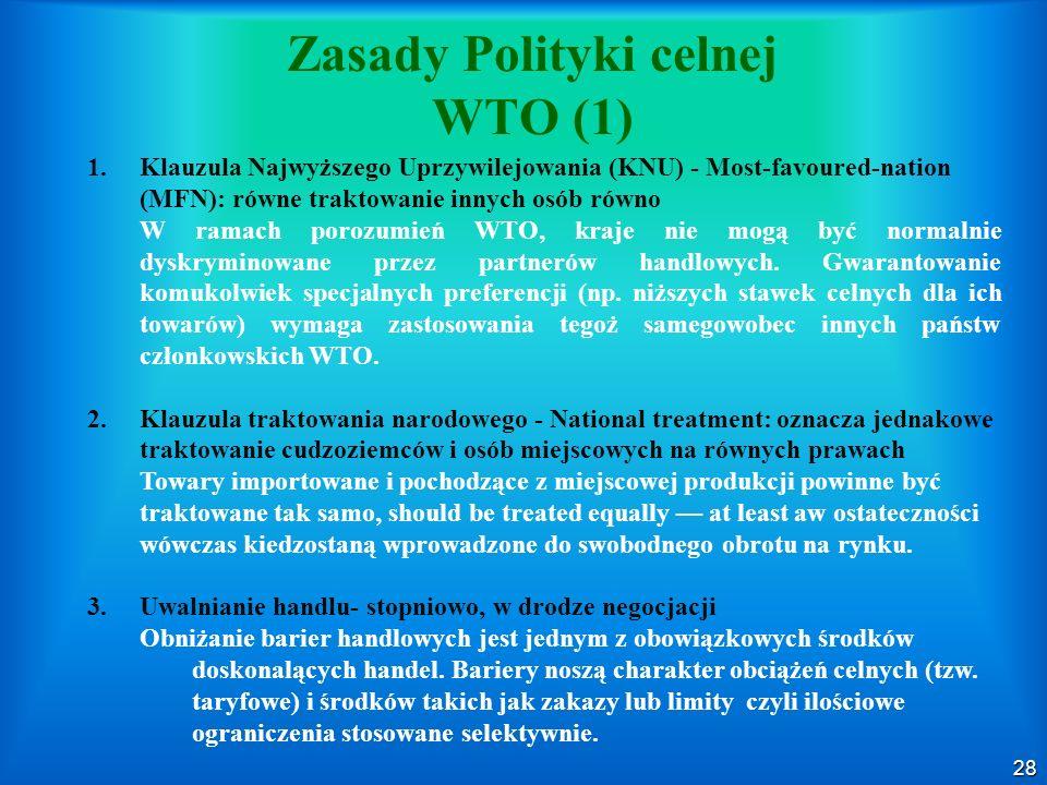 Zasady Polityki celnej WTO (1)